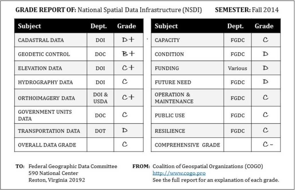 internet infrastructure essay Infrastructure is the term for the basic physical systems of a business or nation — transportation, communication, sewage, water and electric systems are all examples of infrastructure.